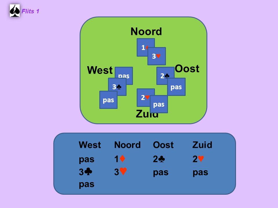 Flits 1 Noord Oost Zuid West pas 1♦1♦ 2♣2♣ 2♥2♥ 3♣3♣ 3♥3♥ West NoordOost Zuid pas 1 ♦ 2 ♣ 2 ♥ 3 ♣ 3 ♥ pas pas pas