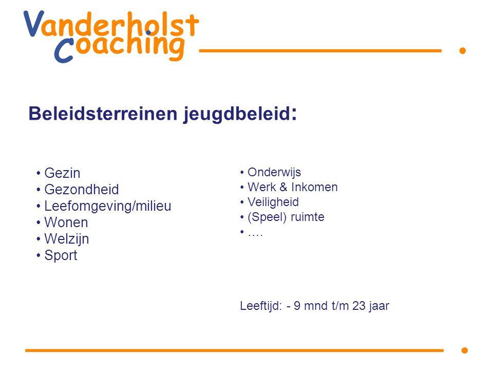 Beleidsterreinen jeugdbeleid : Gezin Gezondheid Leefomgeving/milieu Wonen Welzijn Sport Onderwijs Werk & Inkomen Veiligheid (Speel) ruimte ….