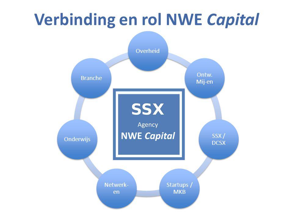 Verbinding en rol NWE Capital NWE Capital Overheid Ontw.