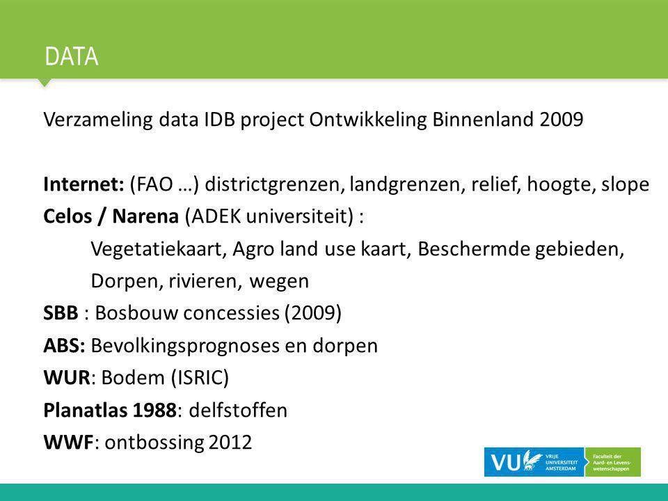 DATA Verzameling data IDB project Ontwikkeling Binnenland 2009 Internet: (FAO …) districtgrenzen, landgrenzen, relief, hoogte, slope Celos / Narena (A