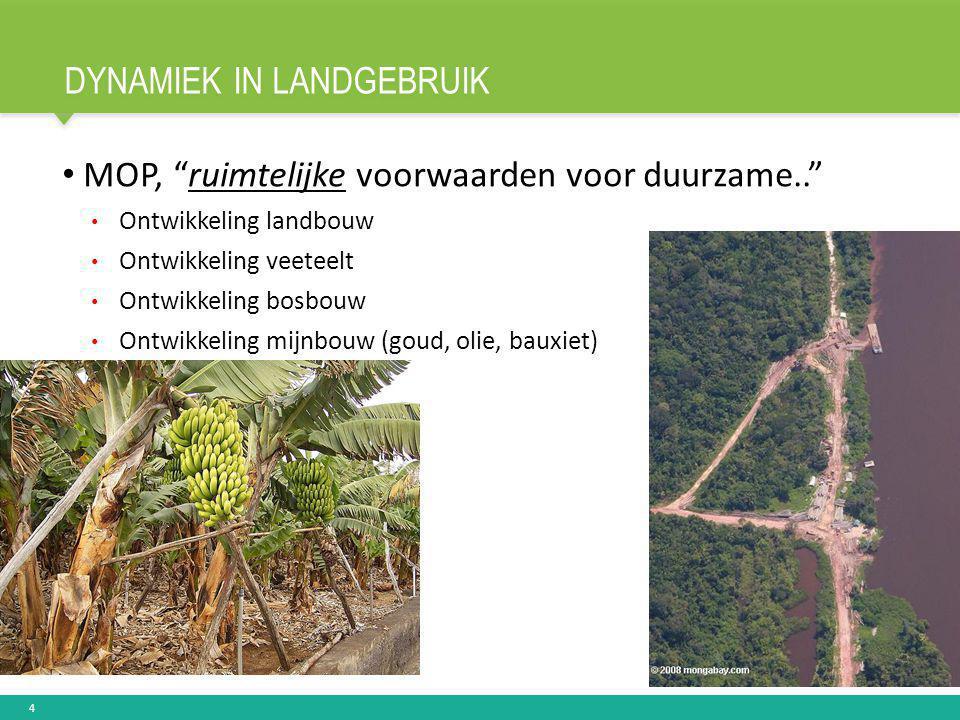 """DYNAMIEK IN LANDGEBRUIK MOP, """"ruimtelijke voorwaarden voor duurzame.."""" Ontwikkeling landbouw Ontwikkeling veeteelt Ontwikkeling bosbouw Ontwikkeling m"""