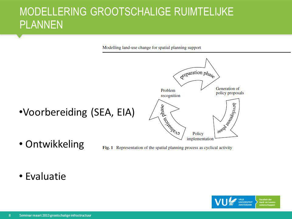 MODELLERING GROOTSCHALIGE RUIMTELIJKE PLANNEN Voorbereiding (SEA, EIA) Ontwikkeling Evaluatie 8Seminar maart 2013 grootschalige infrastructuur