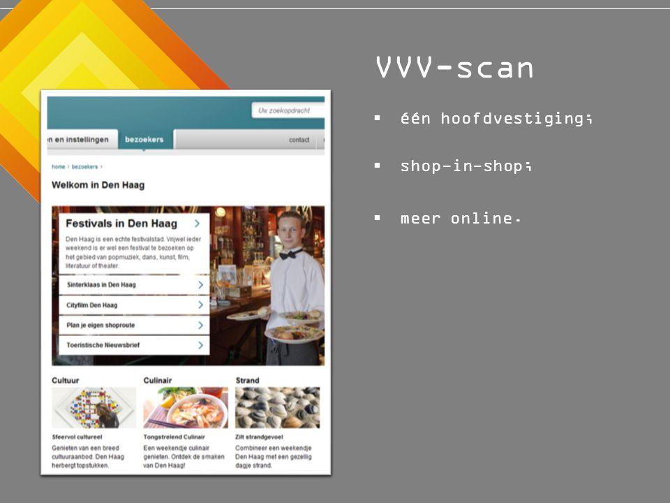  shop-in-shop;  één hoofdvestiging; VVV-scan  meer online.