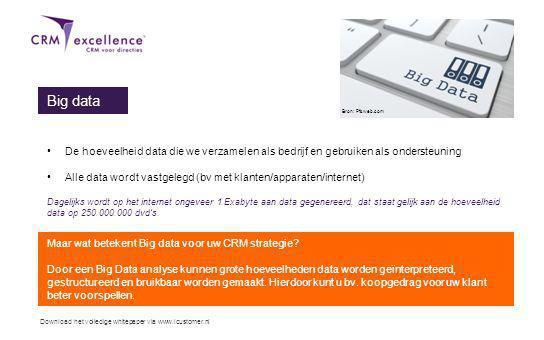 Download het volledige whitepaper via www.icustomer.nl Big data De hoeveelheid data die we verzamelen als bedrijf en gebruiken als ondersteuning Alle data wordt vastgelegd (bv met klanten/apparaten/internet) Dagelijks wordt op het internet ongeveer 1 Exabyte aan data gegenereerd, dat staat gelijk aan de hoeveelheid data op 250.000.000 dvd's.