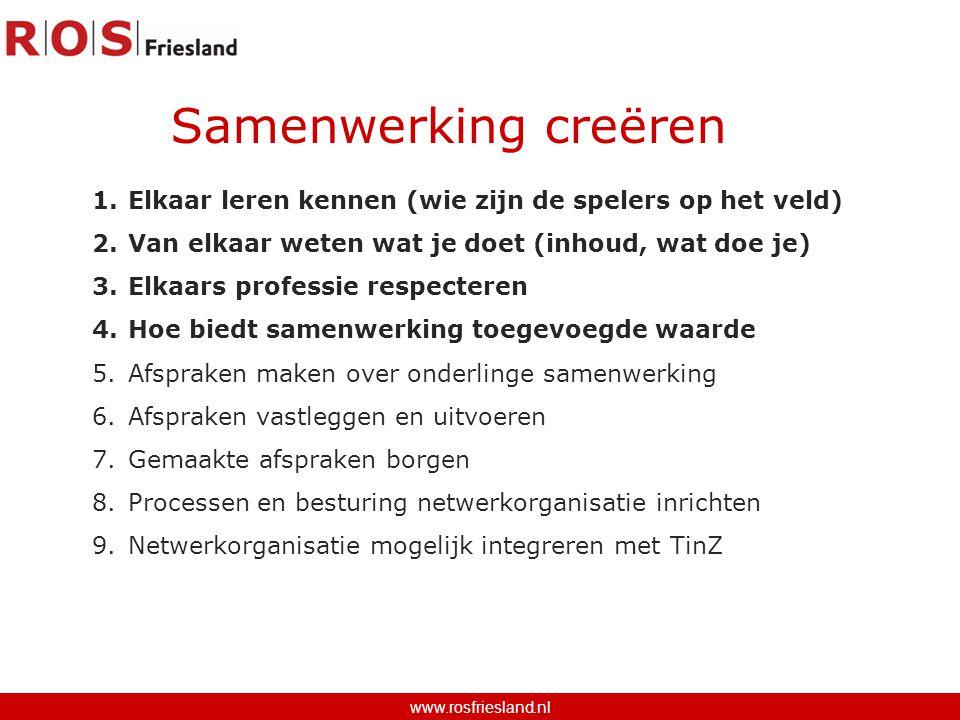 Samenwerking creëren www.rosfriesland.nl 1.Elkaar leren kennen (wie zijn de spelers op het veld) 2.Van elkaar weten wat je doet (inhoud, wat doe je) 3.Elkaars professie respecteren 4.Hoe biedt samenwerking toegevoegde waarde 5.Afspraken maken over onderlinge samenwerking 6.Afspraken vastleggen en uitvoeren 7.Gemaakte afspraken borgen 8.Processen en besturing netwerkorganisatie inrichten 9.Netwerkorganisatie mogelijk integreren met TinZ