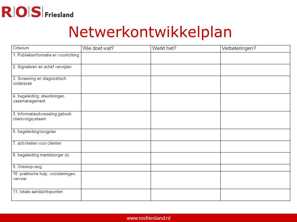Netwerkontwikkelplan www.rosfriesland.nl Criterium Wie doet wat?Werkt het?Verbeteringen? 1. Publieksinformatie en voorlichting 2. Signaleren en actief