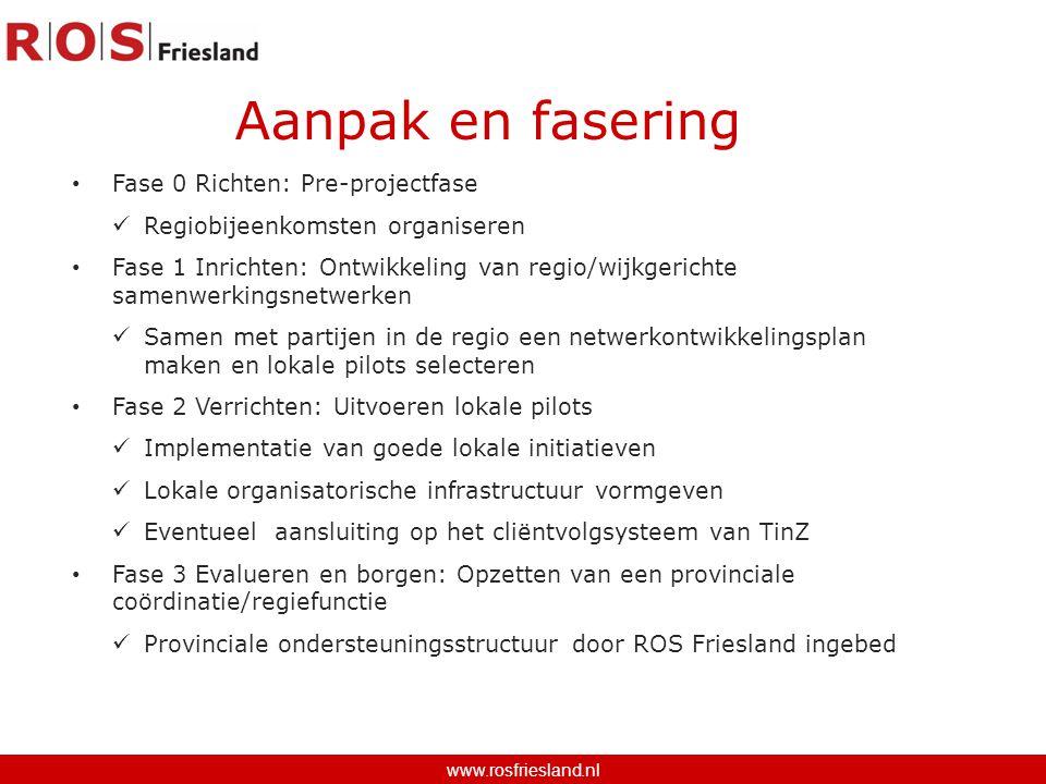 Fase 0 Richten: Pre-projectfase Regiobijeenkomsten organiseren Fase 1 Inrichten: Ontwikkeling van regio/wijkgerichte samenwerkingsnetwerken Samen met