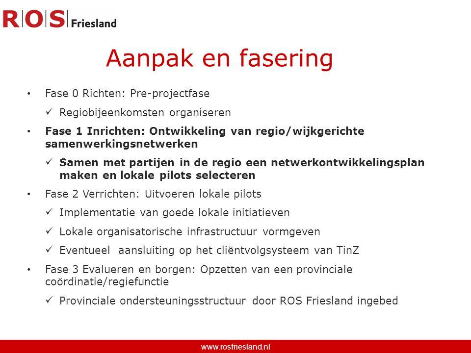 Aanpak en fasering www.rosfriesland.nl Fase 0 Richten: Pre-projectfase Regiobijeenkomsten organiseren Fase 1 Inrichten: Ontwikkeling van regio/wijkger