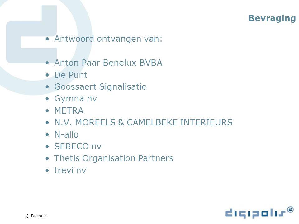 Bevraging Antwoord ontvangen van: Anton Paar Benelux BVBA De Punt Goossaert Signalisatie Gymna nv METRA N.V.