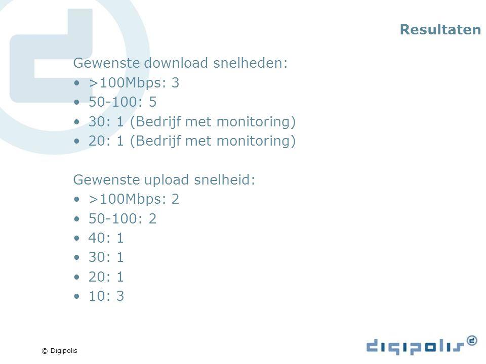 © Digipolis Resultaten Gewenste download snelheden: >100Mbps: 3 50-100: 5 30: 1 (Bedrijf met monitoring) 20: 1 (Bedrijf met monitoring) Gewenste upload snelheid: >100Mbps: 2 50-100: 2 40: 1 30: 1 20: 1 10: 3