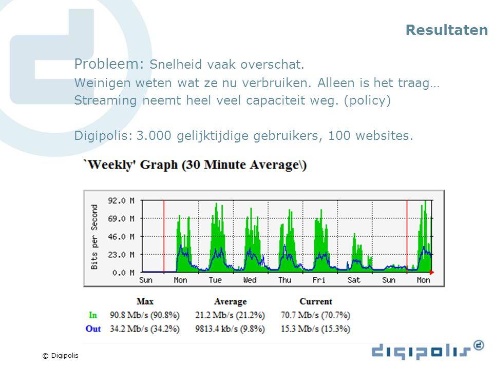 © Digipolis Resultaten Probleem: Snelheid vaak overschat.