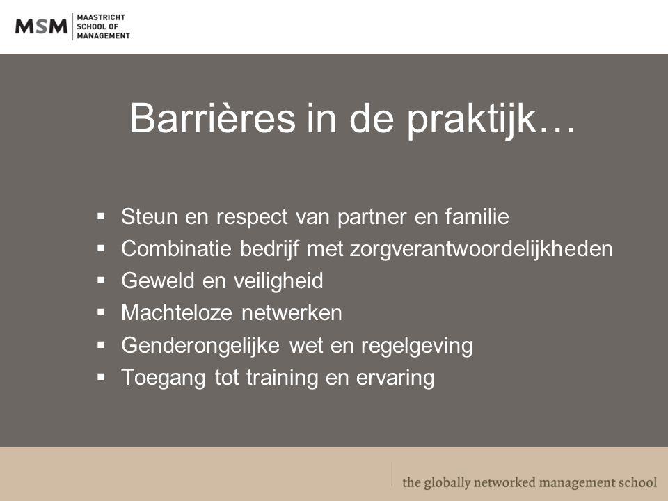 Barrières in de praktijk…  Steun en respect van partner en familie  Combinatie bedrijf met zorgverantwoordelijkheden  Geweld en veiligheid  Machteloze netwerken  Genderongelijke wet en regelgeving  Toegang tot training en ervaring