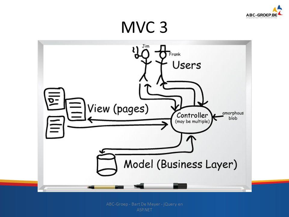 MVC 3 ABC-Groep - Bart De Meyer - jQuery en ASP.NET
