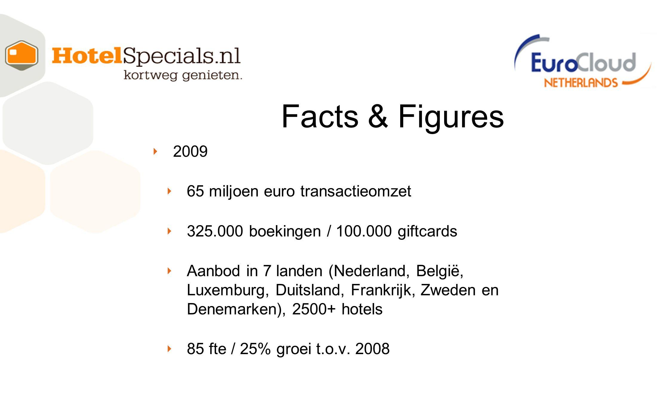 ‣ 2009 ‣ 65 miljoen euro transactieomzet ‣ 325.000 boekingen / 100.000 giftcards ‣ Aanbod in 7 landen (Nederland, België, Luxemburg, Duitsland, Frankrijk, Zweden en Denemarken), 2500+ hotels ‣ 85 fte / 25% groei t.o.v.