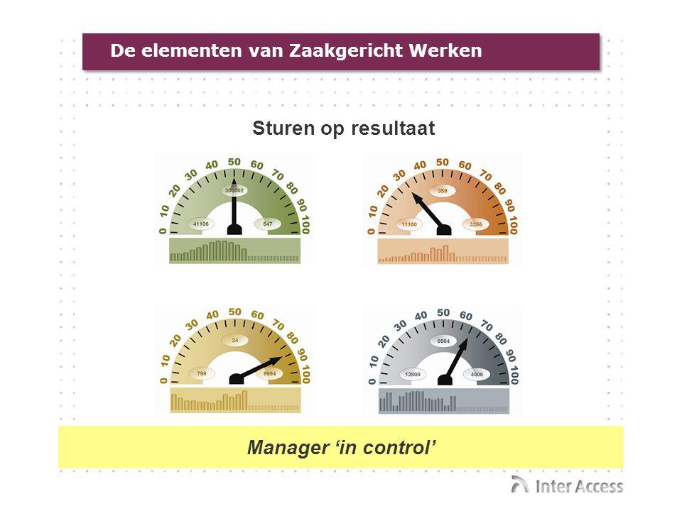 De elementen van Zaakgericht Werken Sturen op resultaat Manager 'in control'