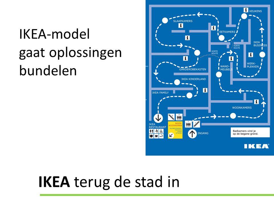 IKEA terug de stad in IKEA-model gaat oplossingen bundelen