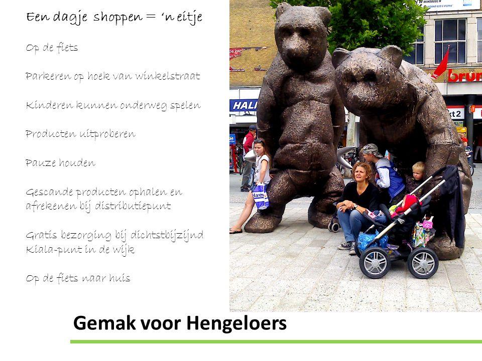 Gemak voor Hengeloers Een dagje shoppen = 'n eitje Op de fiets Parkeren op hoek van winkelstraat Kinderen kunnen onderweg spelen Producten uitproberen