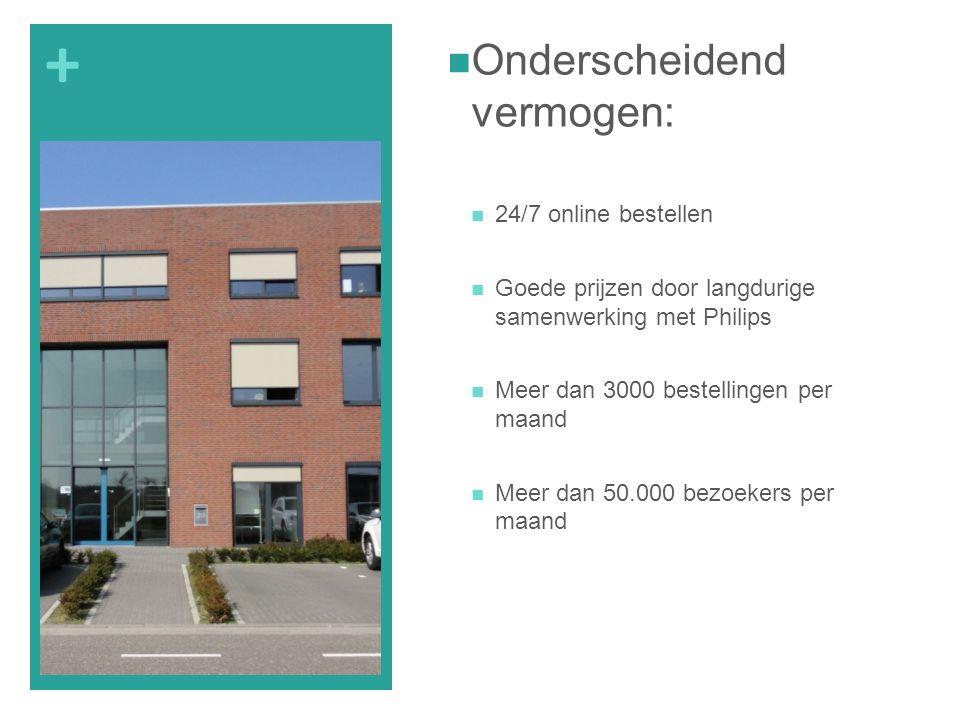 + Onderscheidend vermogen: 24/7 online bestellen Goede prijzen door langdurige samenwerking met Philips Meer dan 3000 bestellingen per maand Meer dan 50.000 bezoekers per maand