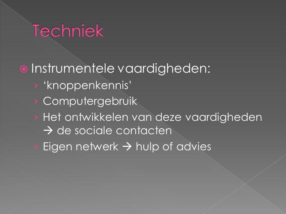  Instrumentele vaardigheden: › 'knoppenkennis' › Computergebruik › Het ontwikkelen van deze vaardigheden  de sociale contacten › Eigen netwerk  hul