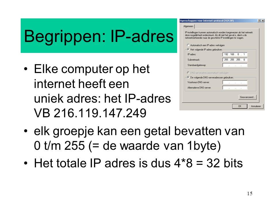 15 Begrippen: IP-adres Elke computer op het internet heeft een uniek adres: het IP-adres VB 216.119.147.249 elk groepje kan een getal bevatten van 0 t