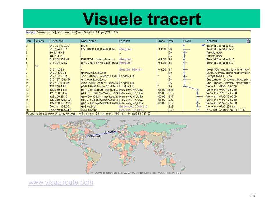 19 Visuele tracert www.visualroute.com