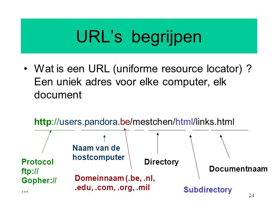 24 URL's begrijpen Wat is een URL (uniforme resource locator) ? Een uniek adres voor elke computer, elk document http://users.pandora.be/mestchen/html