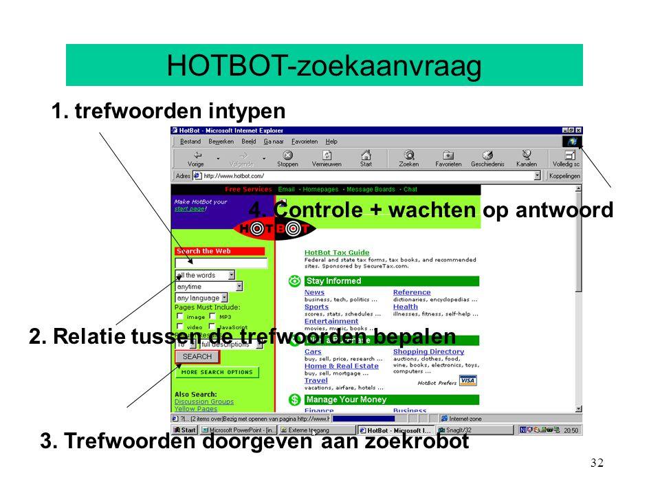 32 HOTBOT-zoekaanvraag 1. trefwoorden intypen 2. Relatie tussen de trefwoorden bepalen 3. Trefwoorden doorgeven aan zoekrobot 4. Controle + wachten op