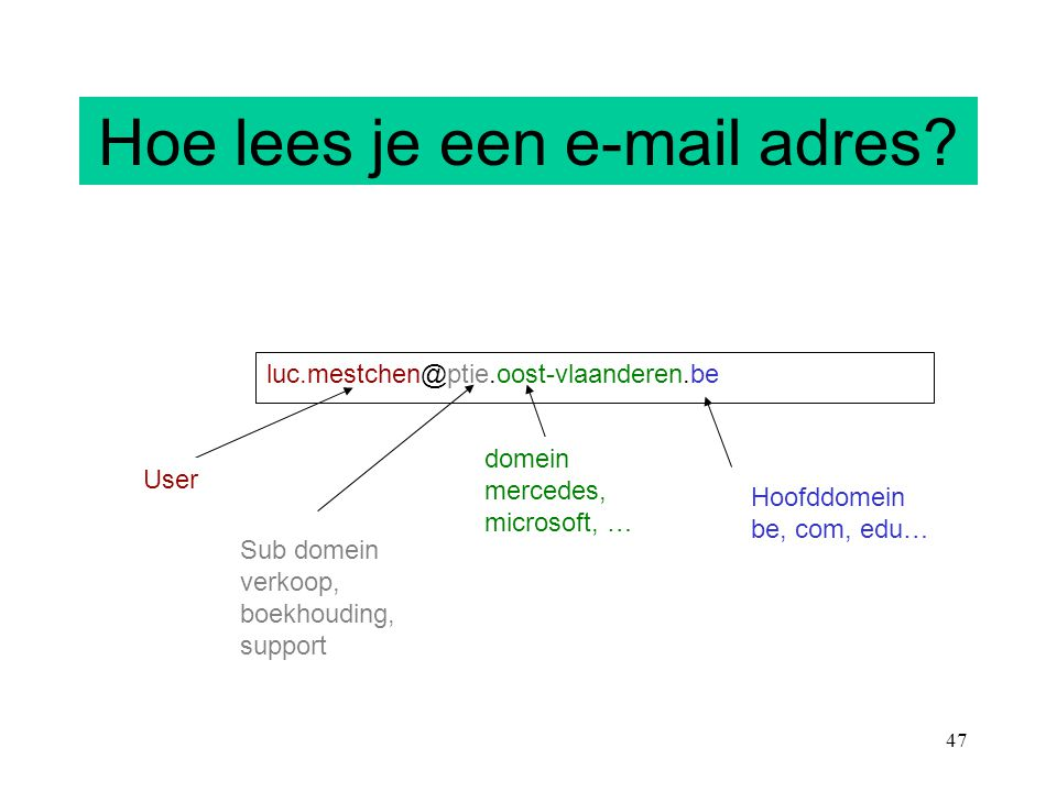47 Hoe lees je een e-mail adres.