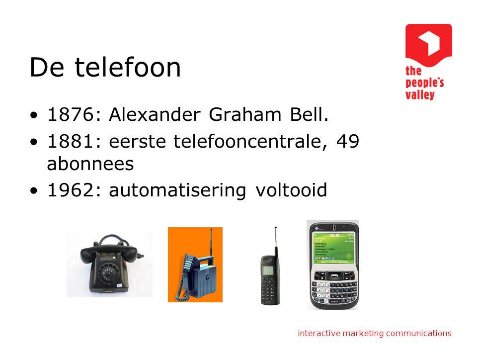 interactive marketing communications De telefoon 1876: Alexander Graham Bell.