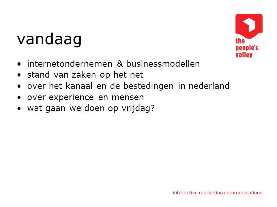 interactive marketing communications wat hebben deze mensen gemeen?