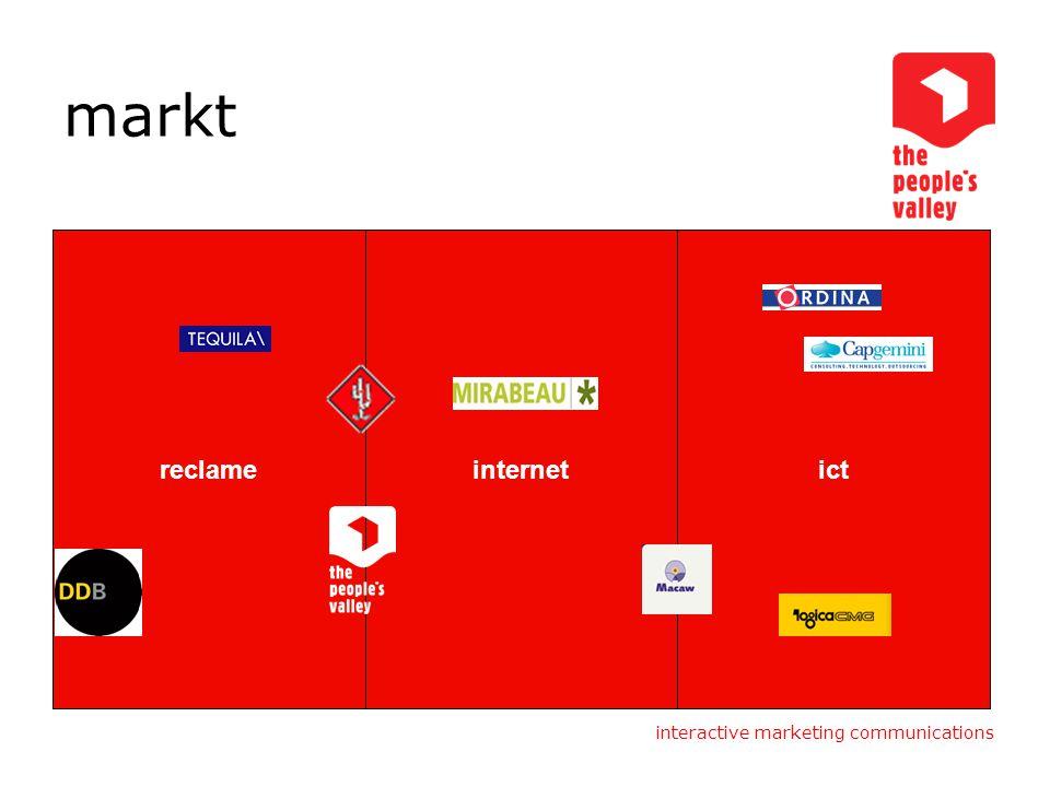interactive marketing communications markt reclameinternetict