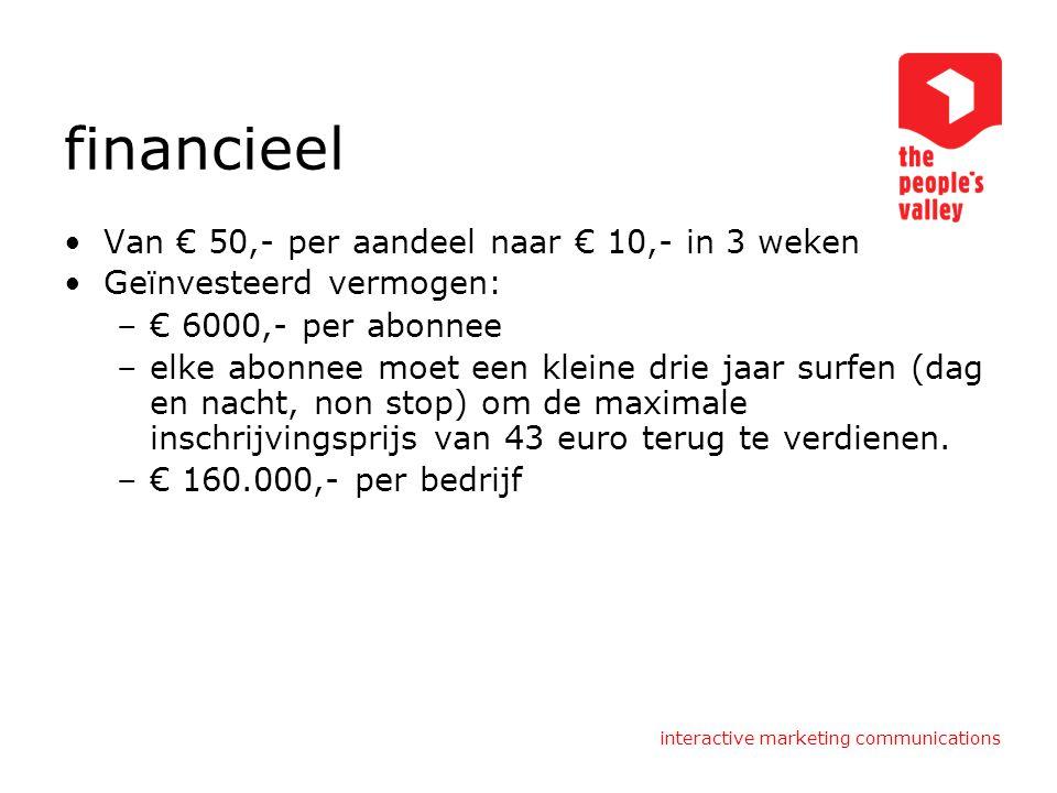interactive marketing communications Nederland Bron: PwC LLP, Wilksfosky Gruen Ass, 2007 Nederlandse Internet advertentie uitgaven (€ mln) Gemiddelde jaarlijkse groei in Nederland: 15,0%