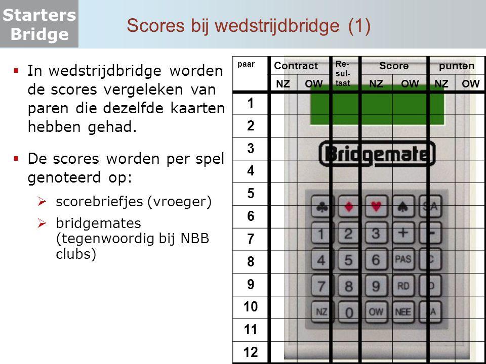 Starters Bridge  Uitslag van een spel via de bridgemate op internet Scores bij wedstrijdbridge (2) spel 1 Scores zijn complementair.