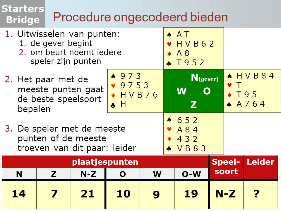 Starters Bridge Zoektocht naar een fit (1)   ♣   ♣ N (gever) W O Z   ♣   ♣ A T H V B 6 2 A 8 T 9 5 2 6 5 2 A 8 4 4 3 2 V B 8 3 1.De speler met de meeste punten noemt van zijn langste kleur het aantal kaarten  5 krt harten 2.daarna zegt partner hoeveel kaarten in harten  3 krt harten 3.Er zijn nu 8 of meer harten: harten wordt troef 4.Noord: leider Fit Leerpunt  Een fit:als je samen met je partner acht of meer kaarten hebt in een kleur