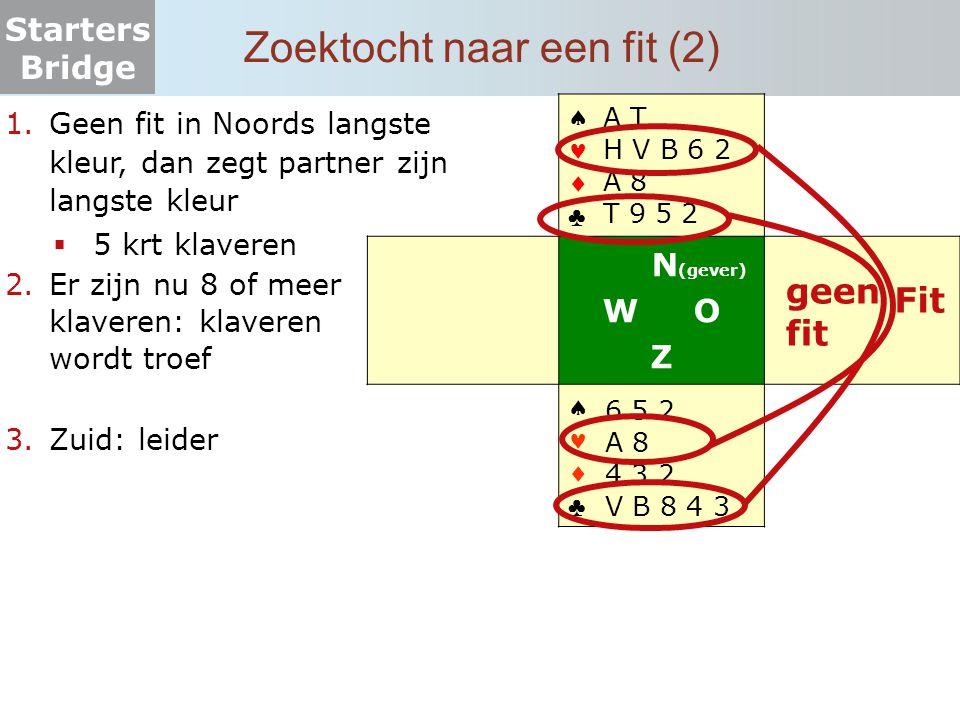 Starters Bridge Zoektocht naar een fit (3)   ♣ N (gever) W O Z   ♣ A T H V B 6 2 A 8 6 5 T 9 6 5 A 8 9 4 3 2 V B 8 4 3 1.Als er nog steeds geen fit is, worden de overige twee kleuren genoemd.