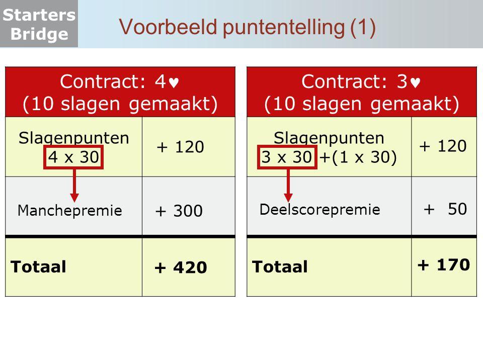 Starters Bridge Voorbeeld puntentelling (2) Contract: 4 (9 slagen gemaakt) Totaal -50 Contract: 3 (9 slagen gemaakt) Totaal + 90 + 50 + 140 Deelscorepremie 1 downslagSlagenpunten 1 x -503 x 30