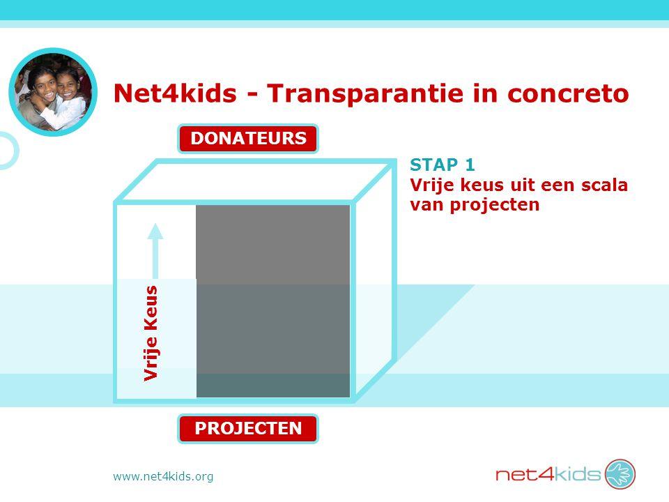 www.net4kids.org STAP 1 Vrije keus uit een scala van projecten Net4kids - Transparantie in concreto PROJECTEN DONATEURS Vrije Keus