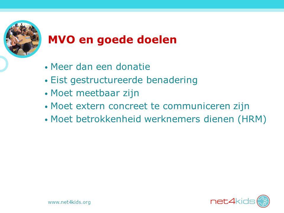 www.net4kids.org MVO en goede doelen Meer dan een donatie Eist gestructureerde benadering Moet meetbaar zijn Moet extern concreet te communiceren zijn Moet betrokkenheid werknemers dienen (HRM)