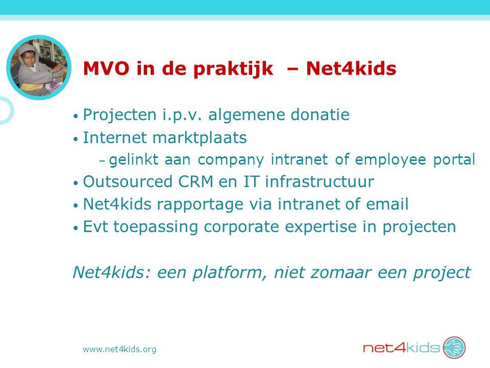www.net4kids.org MVO in de praktijk – Net4kids Projecten i.p.v.
