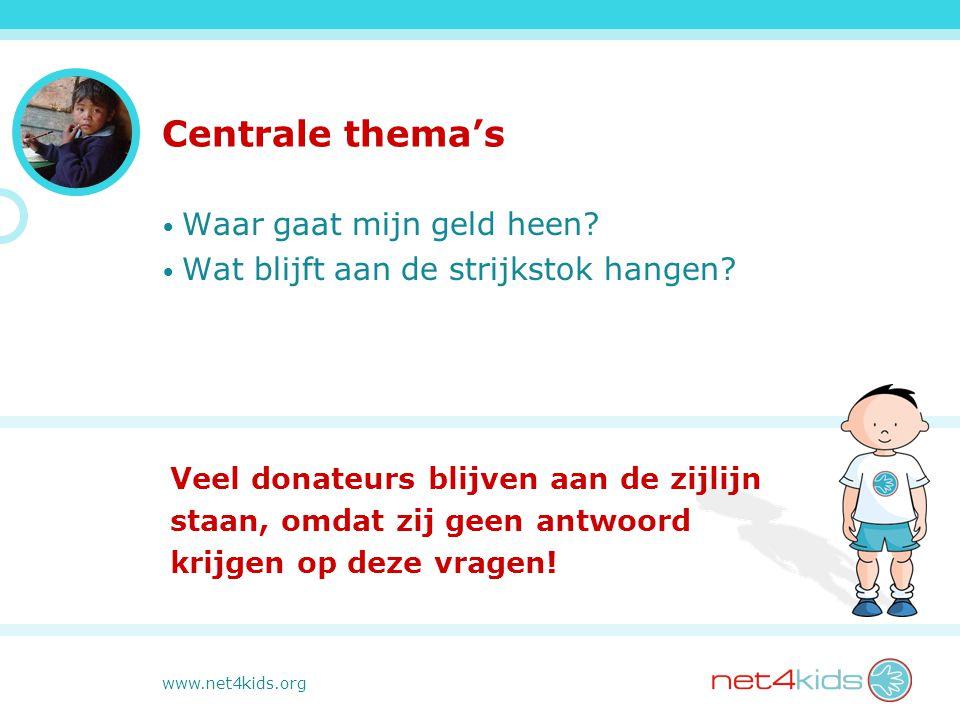 www.net4kids.org Centrale thema's Waar gaat mijn geld heen.