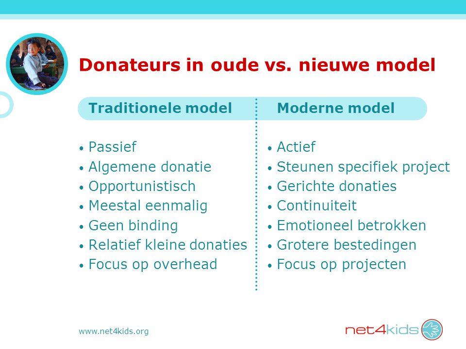 www.net4kids.org Traditionele model Passief Algemene donatie Opportunistisch Meestal eenmalig Geen binding Relatief kleine donaties Focus op overhead Donateurs in oude vs.