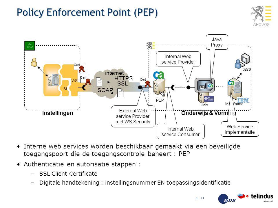 AHOVOS p. 11 Policy Enforcement Point (PEP) Interne web services worden beschikbaar gemaakt via een beveiligde toegangspoort die de toegangscontrole b