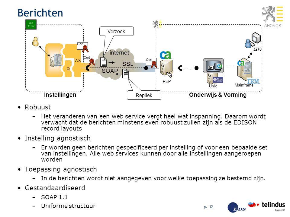 AHOVOS p. 12 Berichten Robuust –Het veranderen van een web service vergt heel wat inspanning. Daarom wordt verwacht dat de berichten minstens even rob