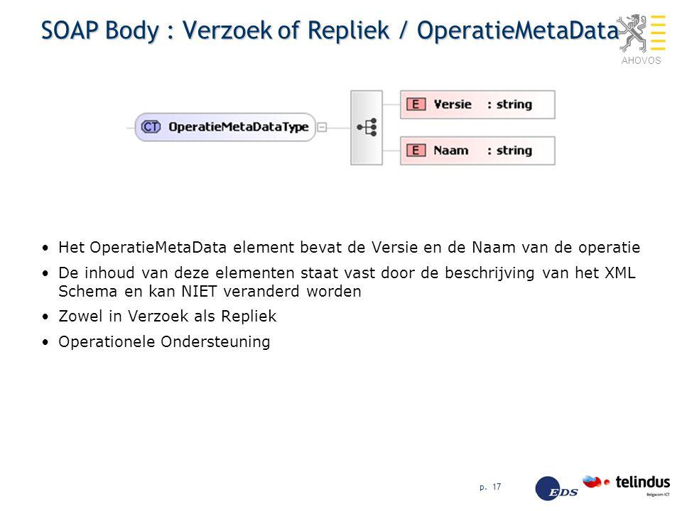AHOVOS p. 17 SOAP Body : Verzoek of Repliek / OperatieMetaData Het OperatieMetaData element bevat de Versie en de Naam van de operatie De inhoud van d
