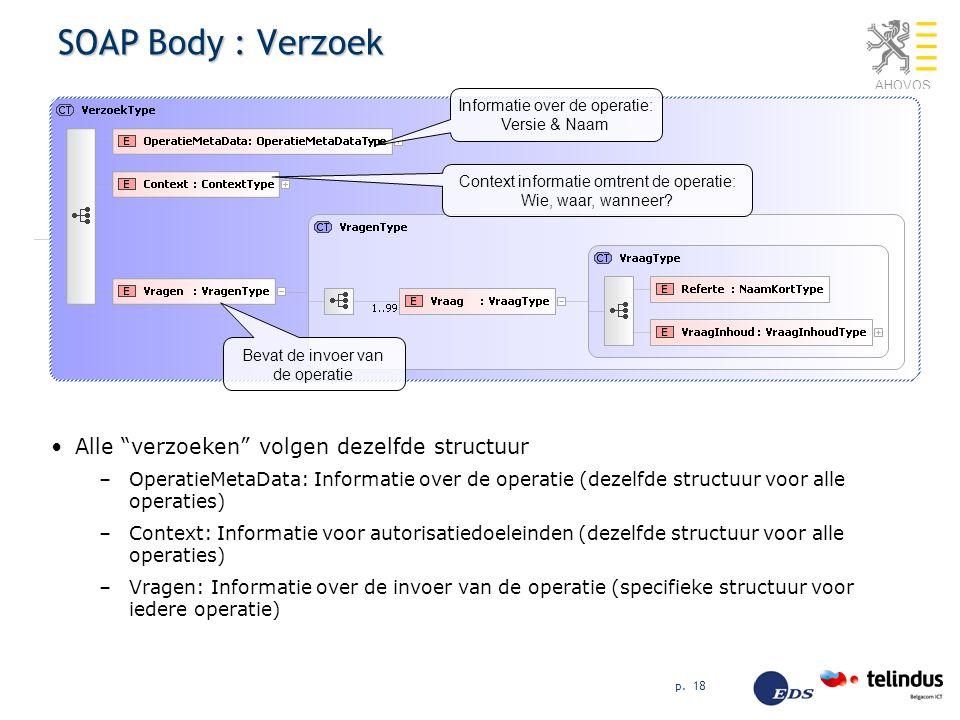 """AHOVOS p. 18 SOAP Body : Verzoek Alle """"verzoeken"""" volgen dezelfde structuur –OperatieMetaData: Informatie over de operatie (dezelfde structuur voor al"""