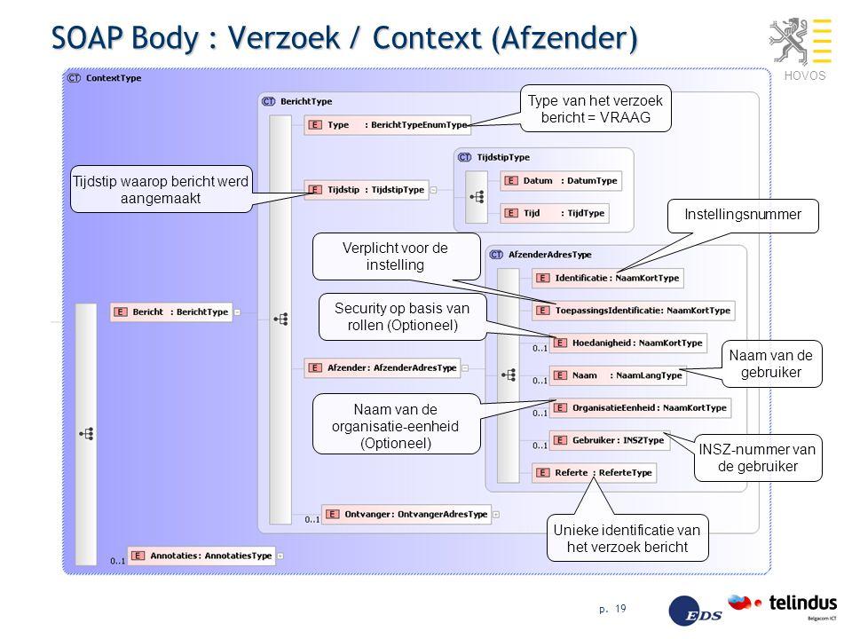 AHOVOS p. 19 SOAP Body : Verzoek / Context (Afzender) Tijdstip waarop bericht werd aangemaakt Unieke identificatie van het verzoek bericht Instellings