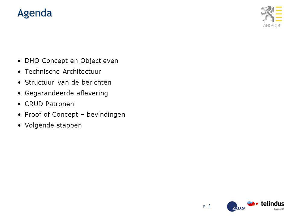 AHOVOS p. 2 Agenda DHO Concept en Objectieven Technische Architectuur Structuur van de berichten Gegarandeerde aflevering CRUD Patronen Proof of Conce