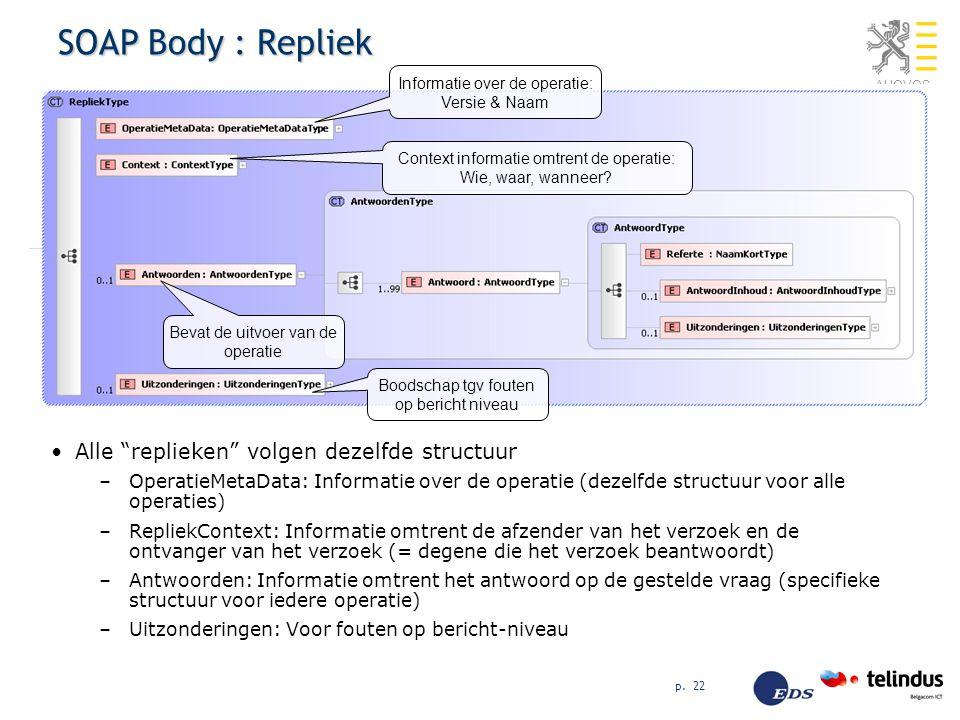 """AHOVOS p. 22 SOAP Body : Repliek Alle """"replieken"""" volgen dezelfde structuur –OperatieMetaData: Informatie over de operatie (dezelfde structuur voor al"""