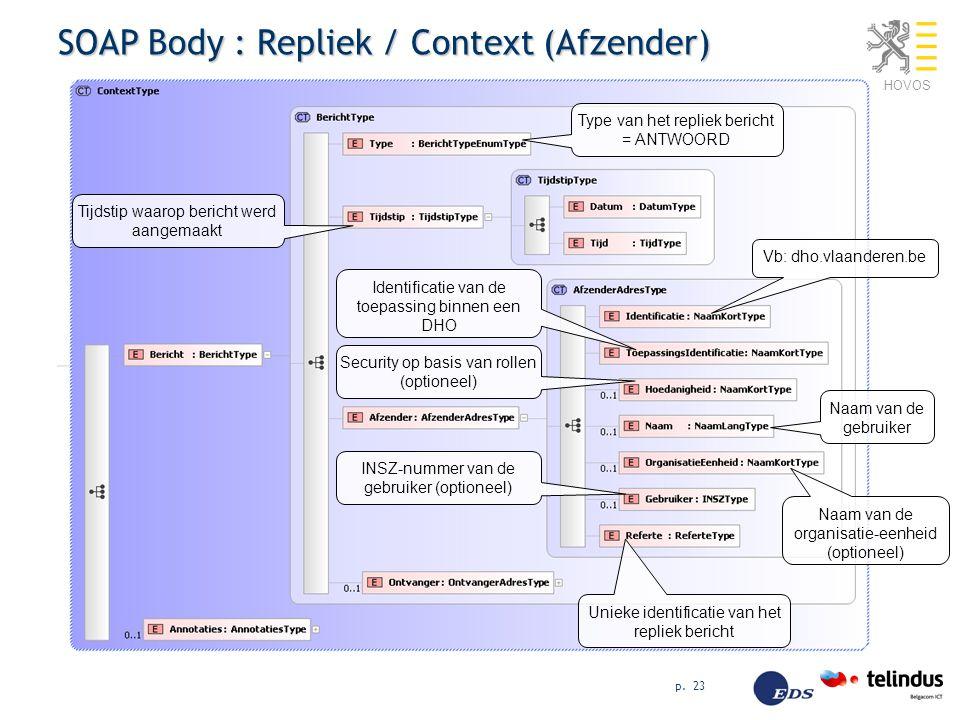 AHOVOS p. 23 SOAP Body : Repliek / Context (Afzender) Tijdstip waarop bericht werd aangemaakt Vb: dho.vlaanderen.be Identificatie van de toepassing bi