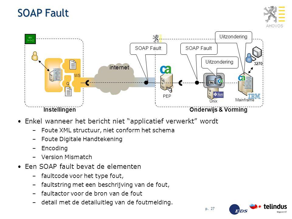 """AHOVOS p. 27 SOAP Fault Enkel wanneer het bericht niet """"applicatief verwerkt"""" wordt –Foute XML structuur, niet conform het schema –Foute Digitale Hand"""